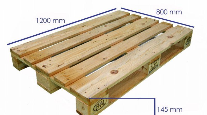 Guía para el transporte de mercancía en palets