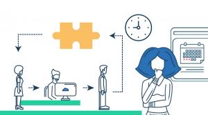 ¿Sabes que es un Workforce Management System (WFM)?